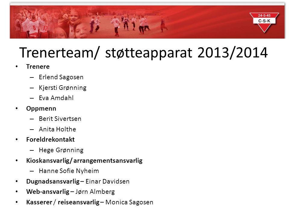Trenerteam/ støtteapparat 2013/2014 • Trenere – Erlend Sagosen – Kjersti Grønning – Eva Amdahl • Oppmenn – Berit Sivertsen – Anita Holthe • Foreldreko