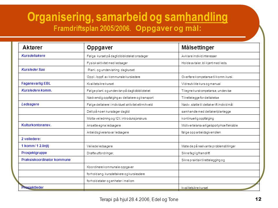 Terapi på hjul 28.4.2006, Edel og Tone12 Organisering, samarbeid og samhandling Framdriftsplan 2005/2006.