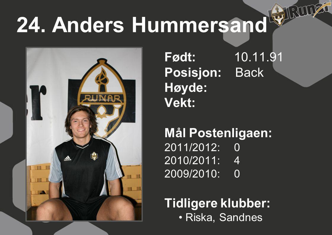 24. Anders Hummersand Født: 10.11.91 Posisjon: Back Høyde: Vekt: Mål Postenligaen: 2011/2012: 0 2010/2011: 4 2009/2010: 0 Tidligere klubber: • Riska,