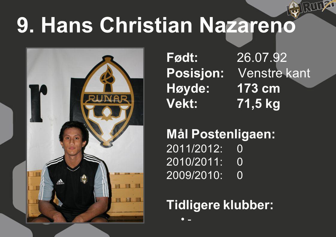 9. Hans Christian Nazareno Født: 26.07.92 Posisjon: Venstre kant Høyde:173 cm Vekt:71,5 kg Mål Postenligaen: 2011/2012: 0 2010/2011: 0 2009/2010: 0 Ti