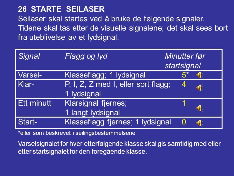 DEL 3 GJENNOMFØRING AV SEILAS 25KUNNGJØRING, SEILINGSBESTEMMELSER OG SIGNALER Kunngjøringen og seilingsbestemmelsene skal være tilgjengelige for hver båt før en seilas begynner.