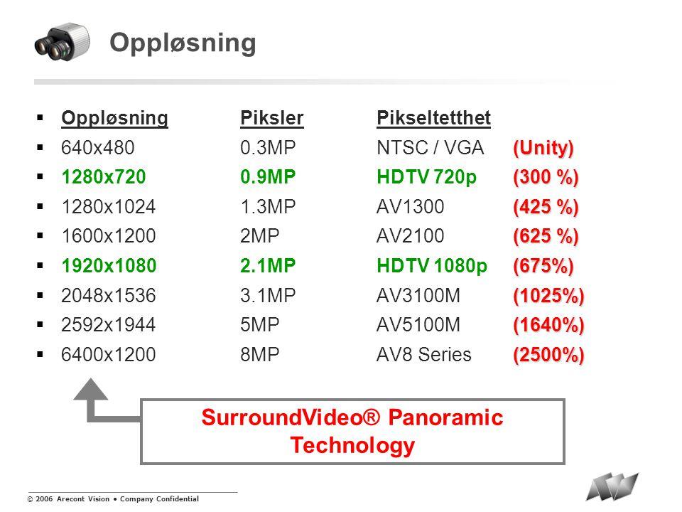 © 2006 Arecont Vision • Company Confidential Areconts fordeler  Bilderate: • Høye bilderater  1.3MP – 30b/s; 2.0MP – 24b/s; 3.0MP – 15b/s; 5.0MP – 10b/s  Støtter både H.264 kompresjon og MJPEG kompresjon i full oppløsning og real-time videobilderater, inkludert bytte mellom kompresjonsstandarder på bilde-per-bilde basis.