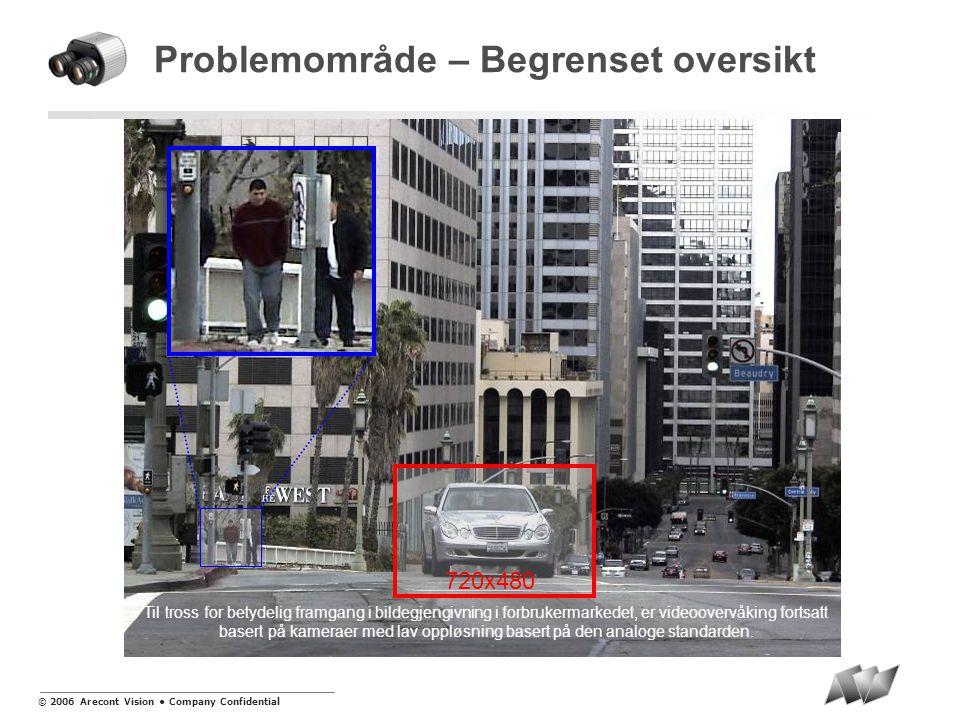 © 2006 Arecont Vision • Company Confidential Problemområde – Begrenset oversikt 720x480 Til tross for betydelig framgang i bildegjengivning i forbrukermarkedet, er videoovervåking fortsatt basert på kameraer med lav oppløsning basert på den analoge standarden.