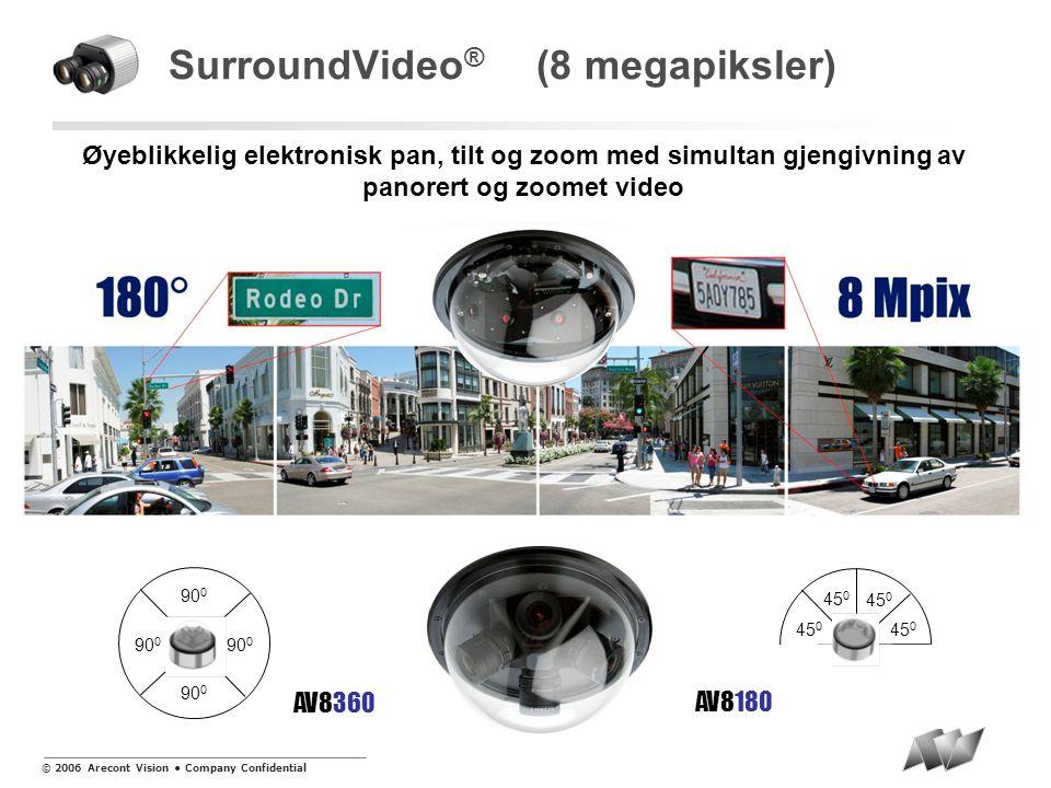 © 2006 Arecont Vision • Company Confidential Øyeblikkelig elektronisk pan, tilt og zoom med simultan gjengivning av panorert og zoomet video SurroundVideo ® (8 megapiksler) AV8360 90 0 45 0 AV8180