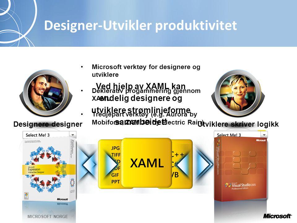 MICROSOFT NORGE Designer-Utvikler produktivitet •Microsoft verktøy for designere og utviklere •Deklerativ progammering gjennom XAML •Tredjepart verktøy (e.g.
