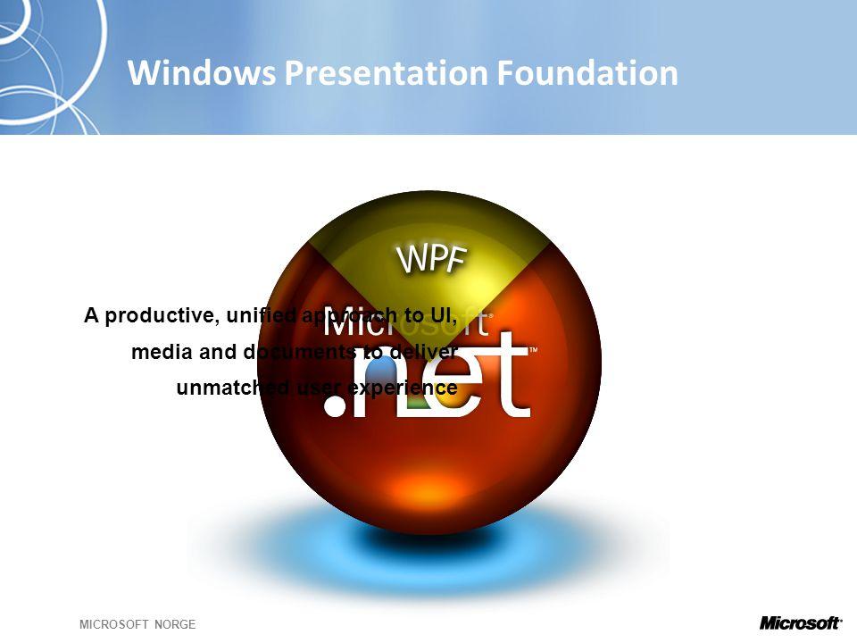 MICROSOFT NORGE Windows Presentation Foundation •Neste generasjons smart klient applikasjoner – Installerte desktop applikasjoner – Applikasjoner i nettleseren (XAML Browser Apps) – Felles kodebase – enkelt utrulling