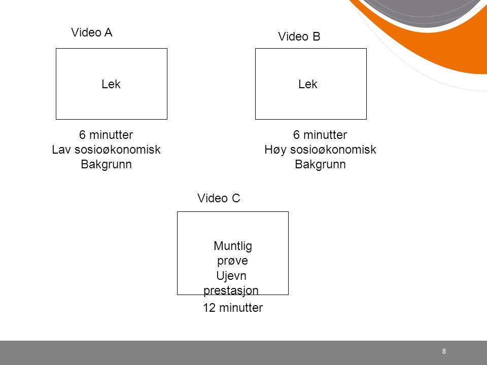 8 Video A Video B 6 minutter Lav sosioøkonomisk Bakgrunn 6 minutter Høy sosioøkonomisk Bakgrunn Muntlig prøve Video C 12 minutter Lek Ujevn prestasjon