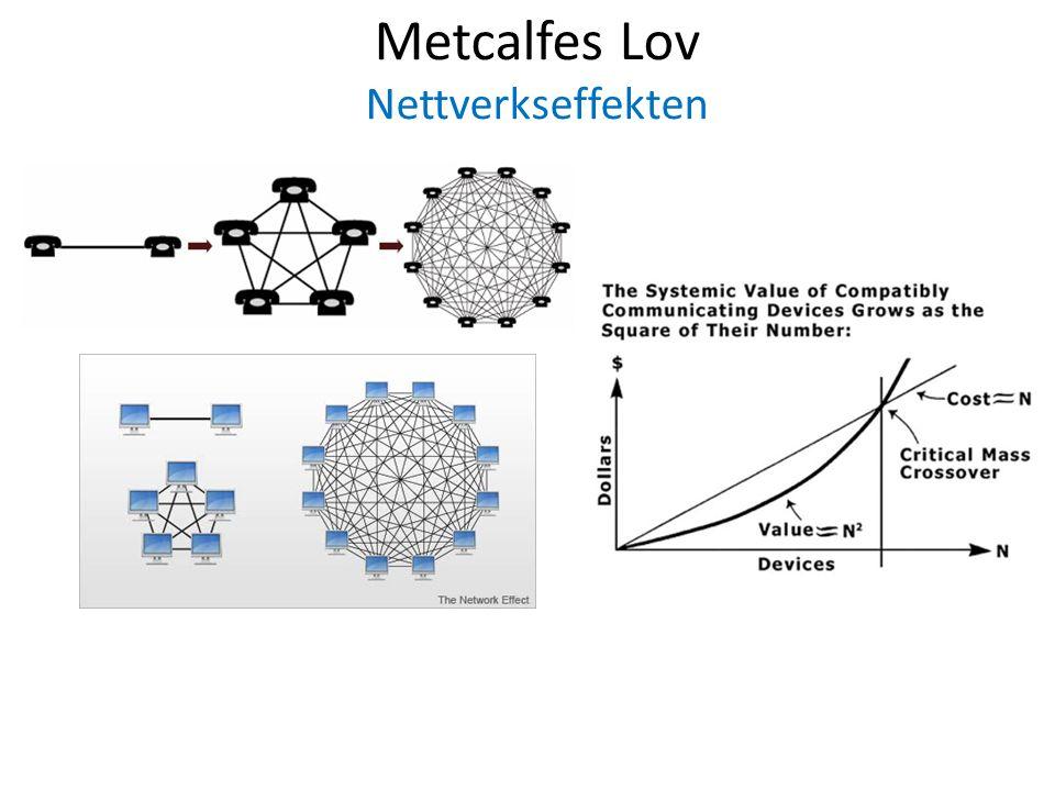 Metcalfes Lov Nettverkseffekten