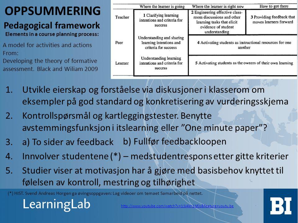 OPPSUMMERING 1.Utvikle eierskap og forståelse via diskusjoner i klasserom om eksempler på god standard og konkretisering av vurderingsskjema 2.Kontrol