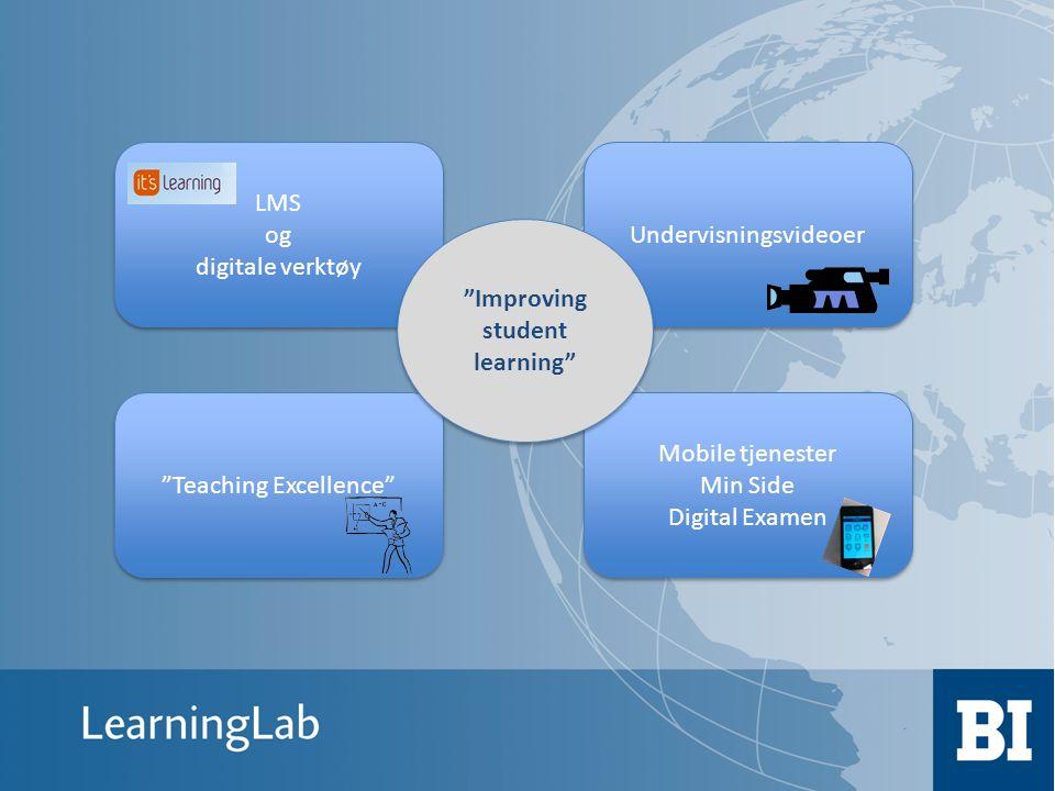 LMS og digitale verktøy LMS og digitale verktøy Mobile tjenester Min Side Digital Examen Mobile tjenester Min Side Digital Examen Undervisningsvideoer