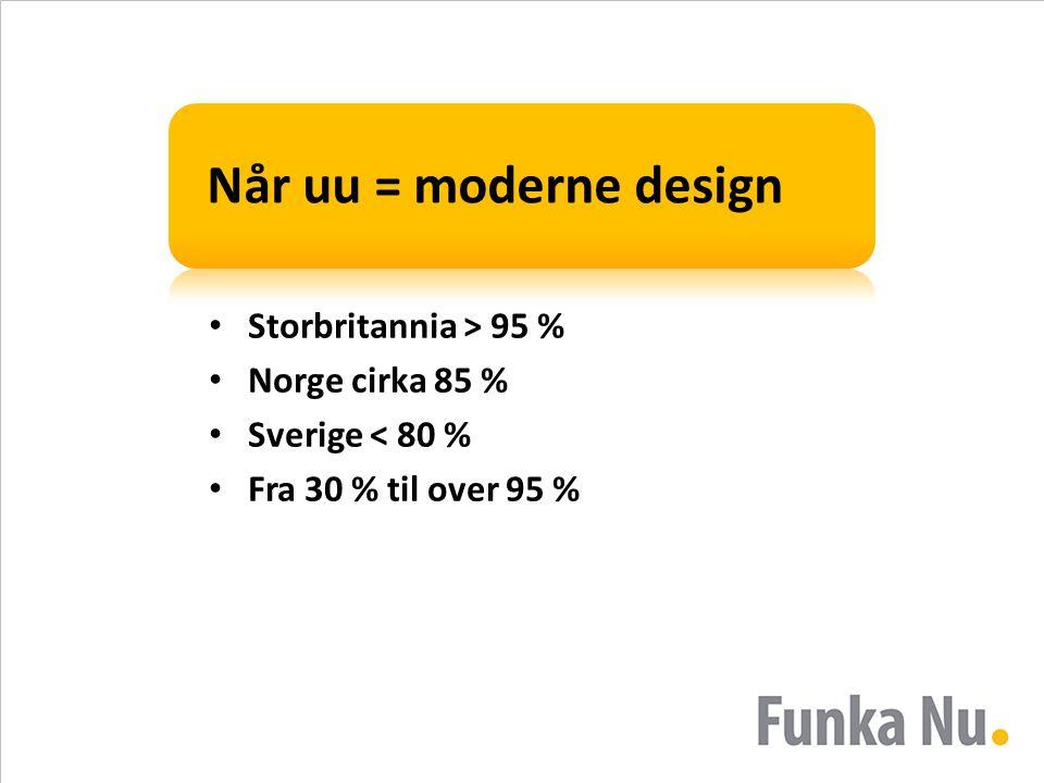 Når uu = moderne design • Storbritannia > 95 % • Norge cirka 85 % • Sverige < 80 % • Fra 30 % til over 95 %