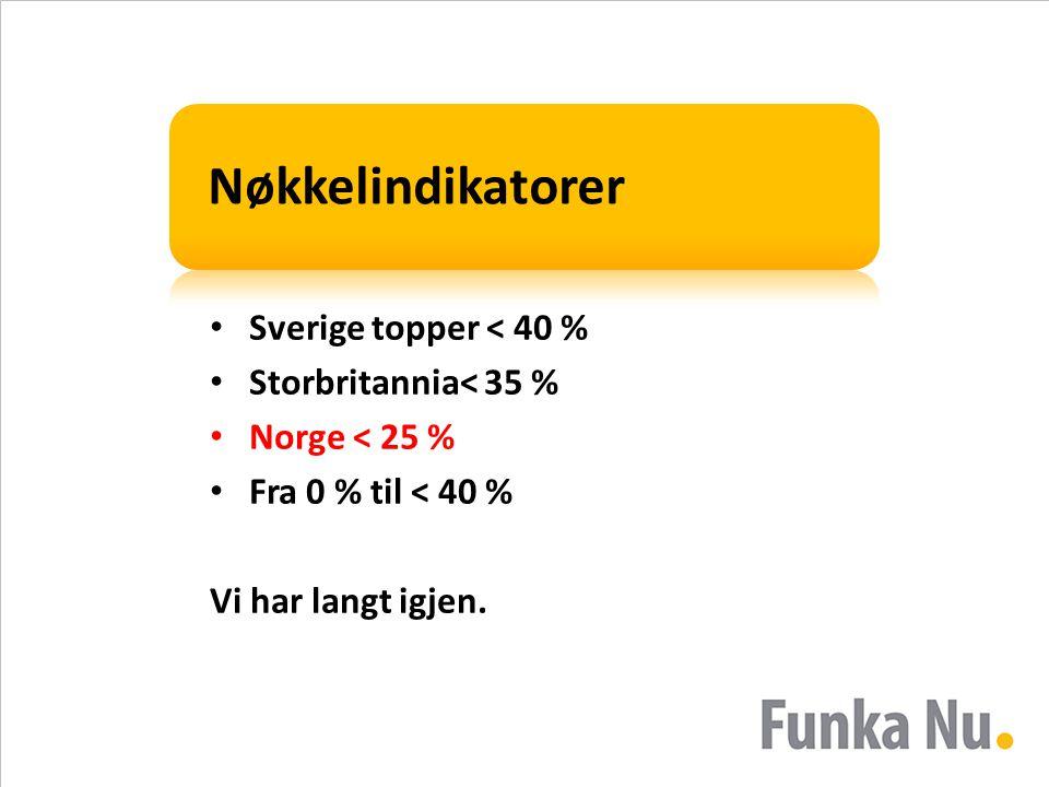 Nøkkelindikatorer • Sverige topper < 40 % • Storbritannia< 35 % • Norge < 25 % • Fra 0 % til < 40 % Vi har langt igjen.