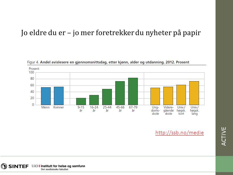 http://ssb.no/medie Jo eldre du er – jo mer foretrekker du nyheter på papir