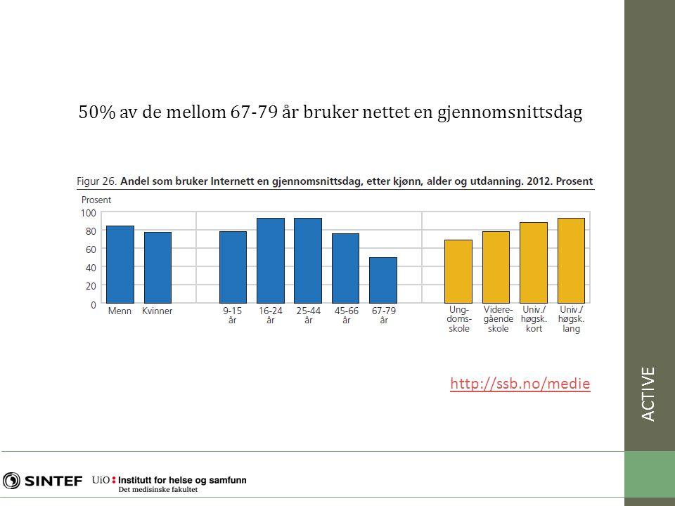 ACTIVE http://ssb.no/medie 50% av de mellom 67-79 år bruker nettet en gjennomsnittsdag