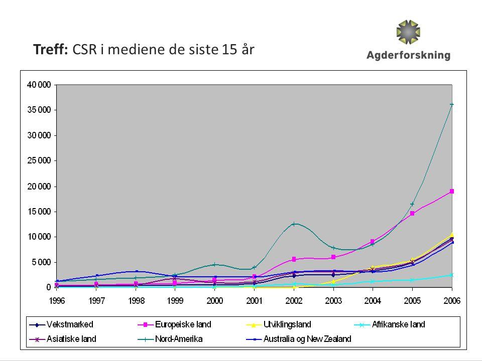 Treff: CSR i mediene de siste 15 år Corporate Social Responsibility/CR/Samfunnsansvar å p e n h e t e n g a s j e m e n t