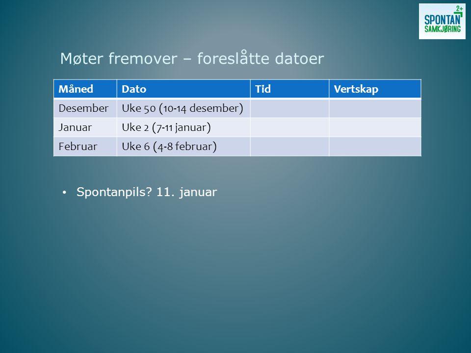 Møter fremover – foreslåtte datoer MånedDatoTidVertskap DesemberUke 50 (10-14 desember) JanuarUke 2 (7-11 januar) FebruarUke 6 (4-8 februar) • Spontanpils.