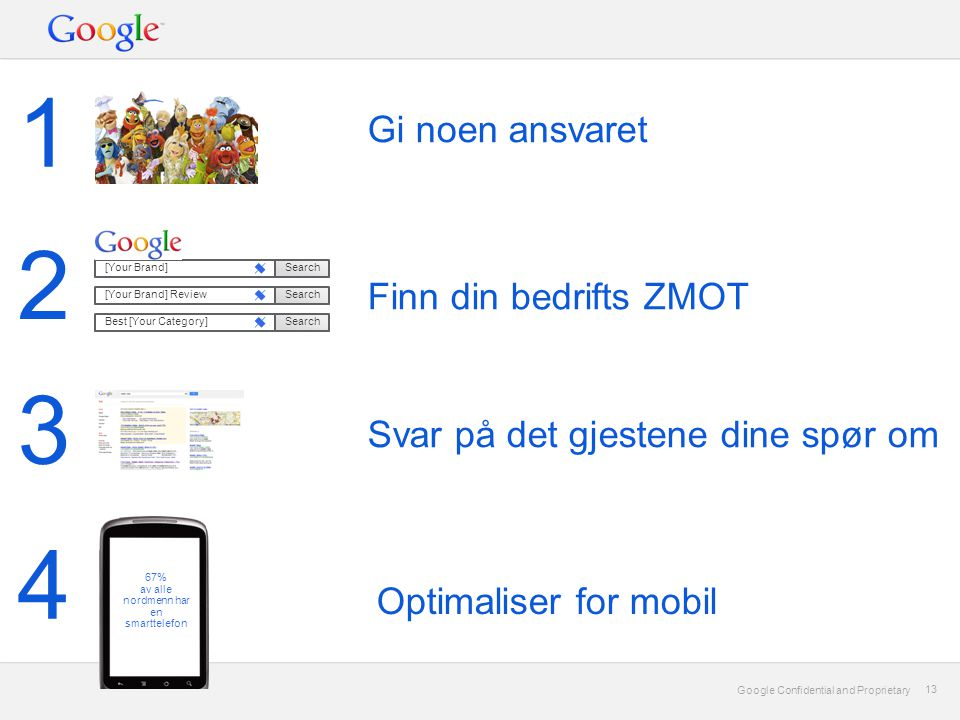 Google Confidential and Proprietary 13 Google Confidential and Proprietary 13 2 1 3 4 Finn din bedrifts ZMOT Gi noen ansvaret [Your Brand]Search [Your Brand] ReviewSearch Best [Your Category]Search Svar på det gjestene dine spør om 67% av alle nordmenn har en smarttelefon Optimaliser for mobil