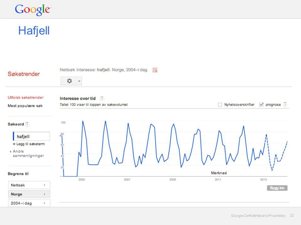 Google Confidential and Proprietary 22 Google Confidential and Proprietary 22 Hafjell