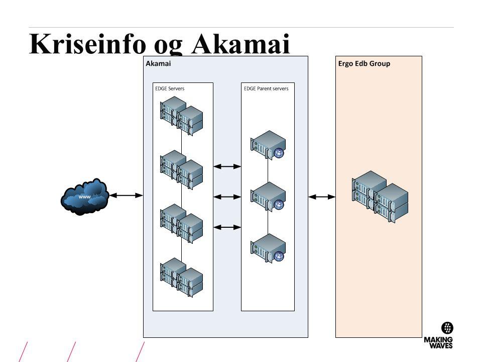 Kriseinfo og Akamai