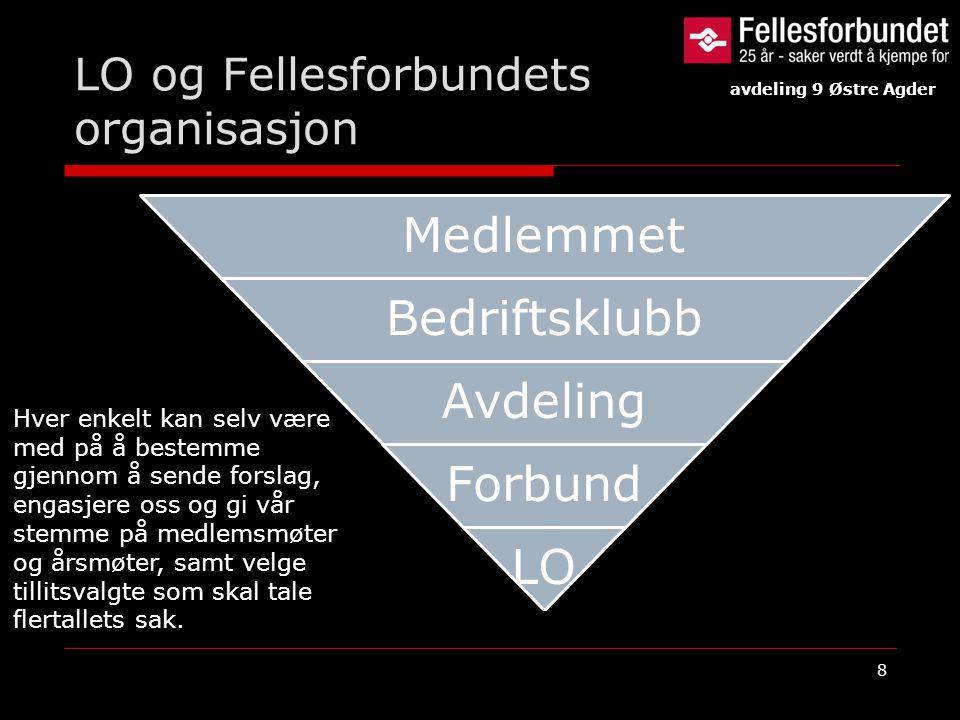 LO og Fellesforbundets organisasjon Medlemmet Bedriftsklubb Avdeling Forbund LO 8 avdeling 9 Østre Agder Hver enkelt kan selv være med på å bestemme g