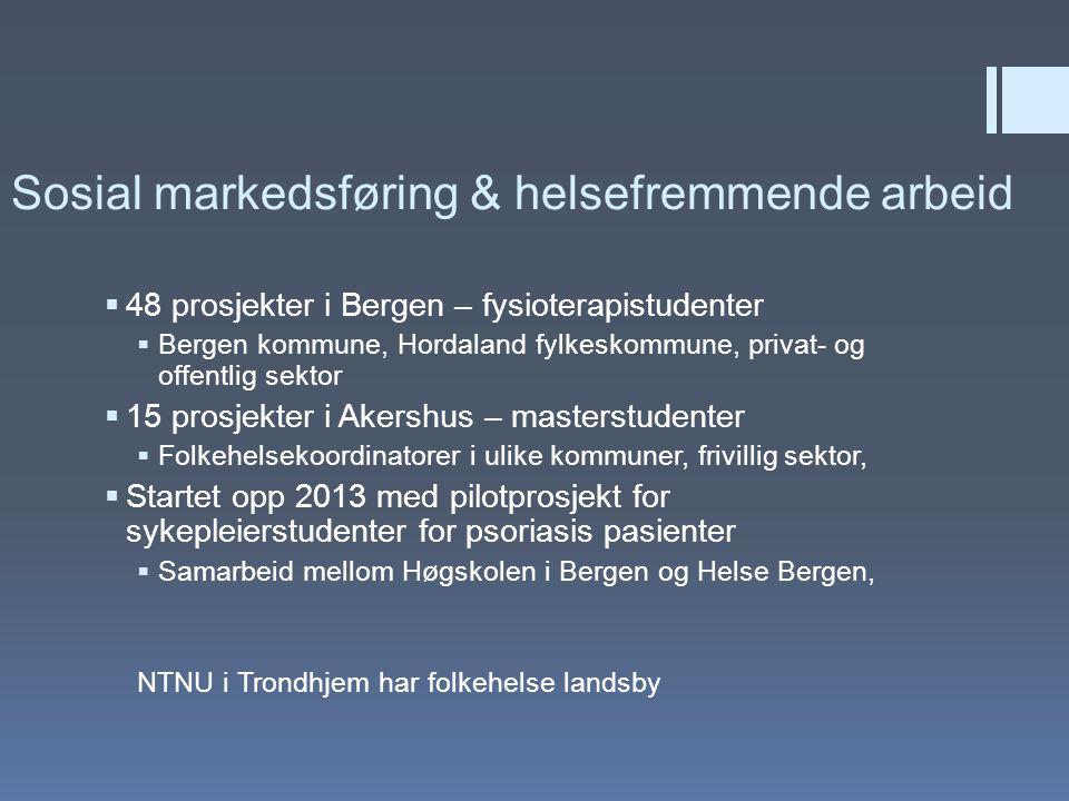 Sosial markedsføring & helsefremmende arbeid  48 prosjekter i Bergen – fysioterapistudenter  Bergen kommune, Hordaland fylkeskommune, privat- og off