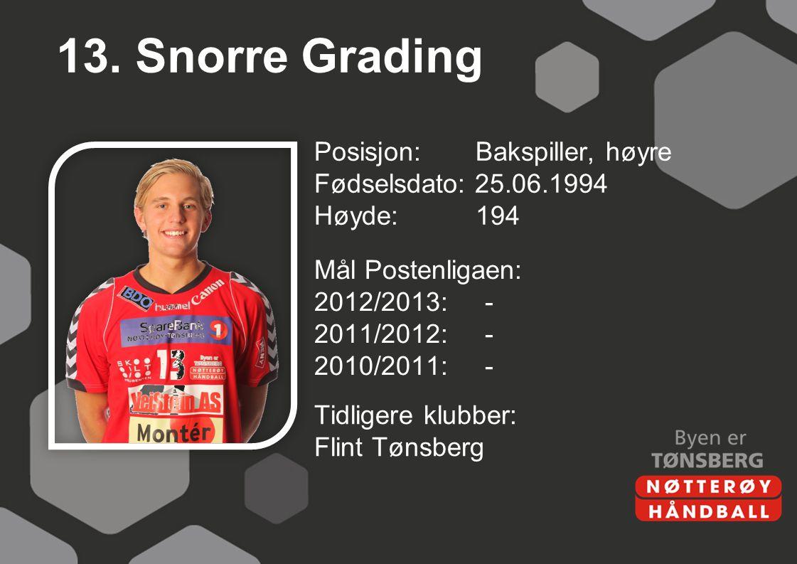 13. Snorre Grading Posisjon: Bakspiller, høyre Fødselsdato: 25.06.1994 Høyde:194 Mål Postenligaen: 2012/2013:- 2011/2012:- 2010/2011:- Tidligere klubb