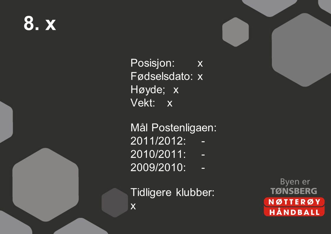 8. x Posisjon:x Fødselsdato:x Høyde;x Vekt:x Mål Postenligaen: 2011/2012:- 2010/2011:- 2009/2010:- Tidligere klubber: x