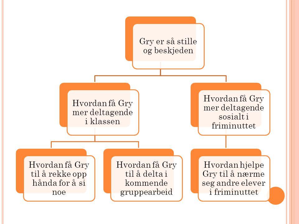 Gry er så stille og beskjeden Hvordan få Gry mer deltagende i klassen Hvordan få Gry til å rekke opp hånda for å si noe Hvordan få Gry til å delta i k