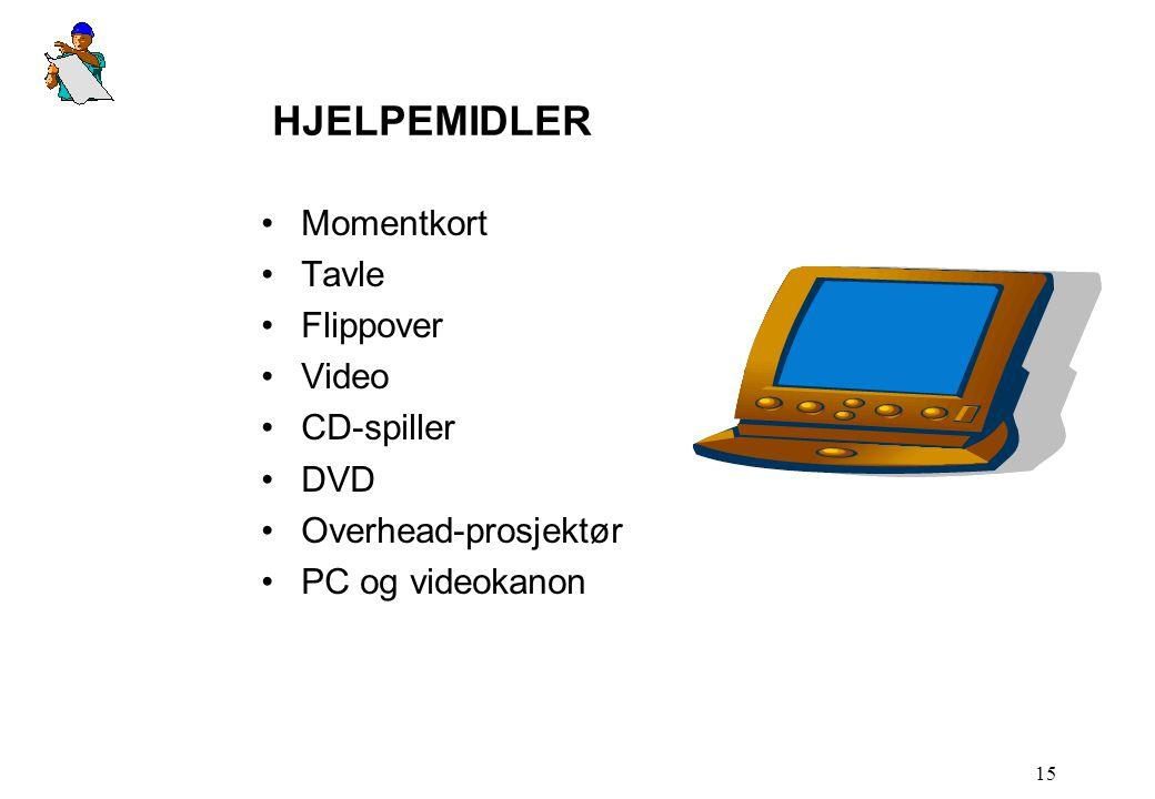 15 HJELPEMIDLER •Momentkort •Tavle •Flippover •Video •CD-spiller •DVD •Overhead-prosjektør •PC og videokanon