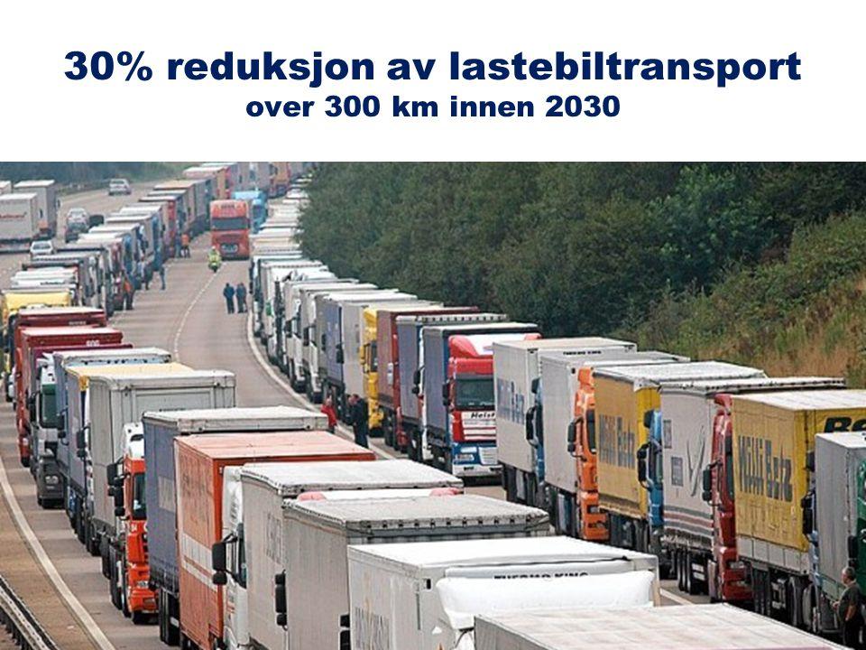 Etappemål for CO2 -60% •2020 •Databaserte styringssystemer •Rammeverk for multimodalt bestillings- og betalingssystem •Økt bruk av user pays/polluter pays prinsipper •2030 •Europeisk infrastrukturnettverk (TEN-T core network) utbygd •30 prosent av godstransport på veg over 300 km overført bane/sjø •2050 •CO2 utslipp fra maritim bunkers redusert med 40% •Full anvendelse av miljøprising i alle trafikkslag