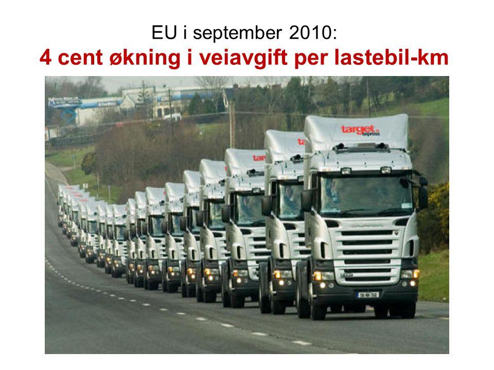 EUs Hvitebok •Miljøvennlig, effektiv, innovativ, intermodal transport •Nødvendig infrastruktur