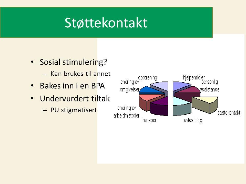 Støttekontakt • Sosial stimulering.