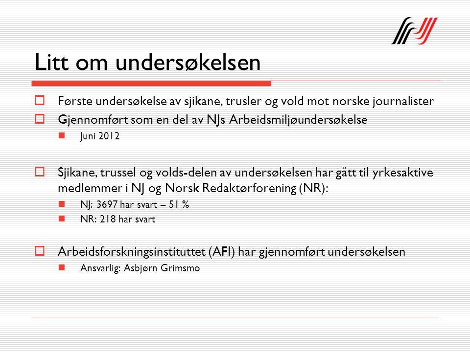 Litt om undersøkelsen  Første undersøkelse av sjikane, trusler og vold mot norske journalister  Gjennomført som en del av NJs Arbeidsmiljøundersøkel