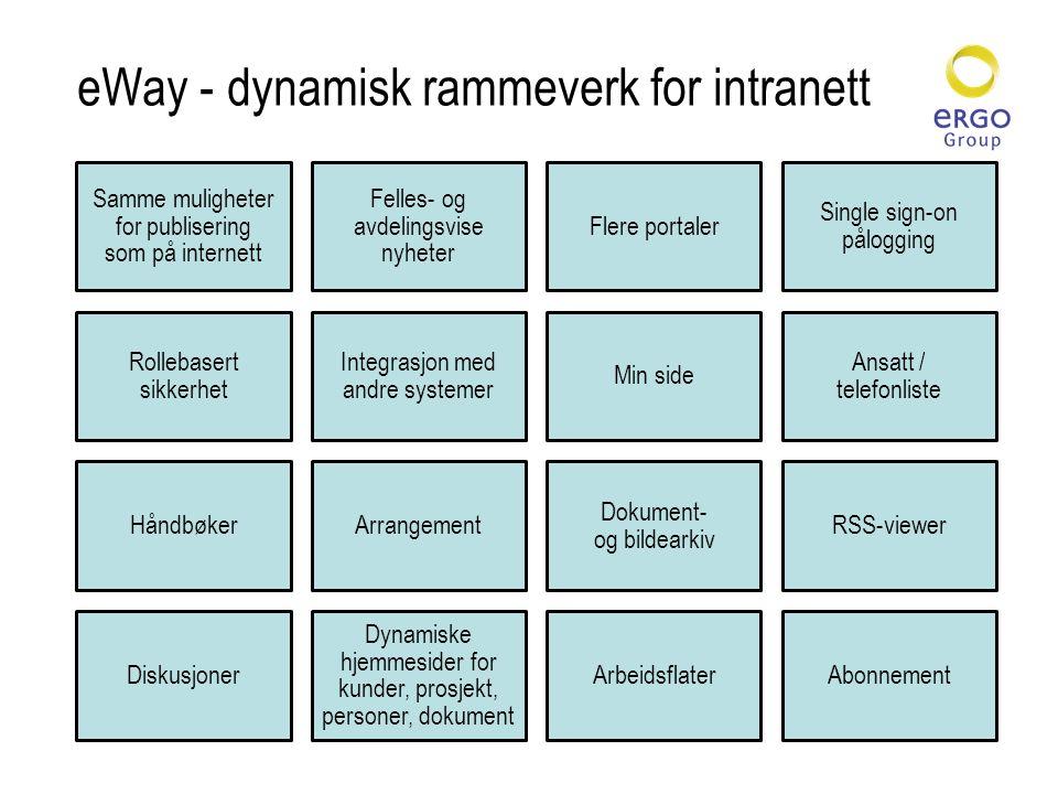 eWay - dynamisk rammeverk for intranett Samme muligheter for publisering som på internett Felles- og avdelingsvise nyheter Flere portaler Single sign-