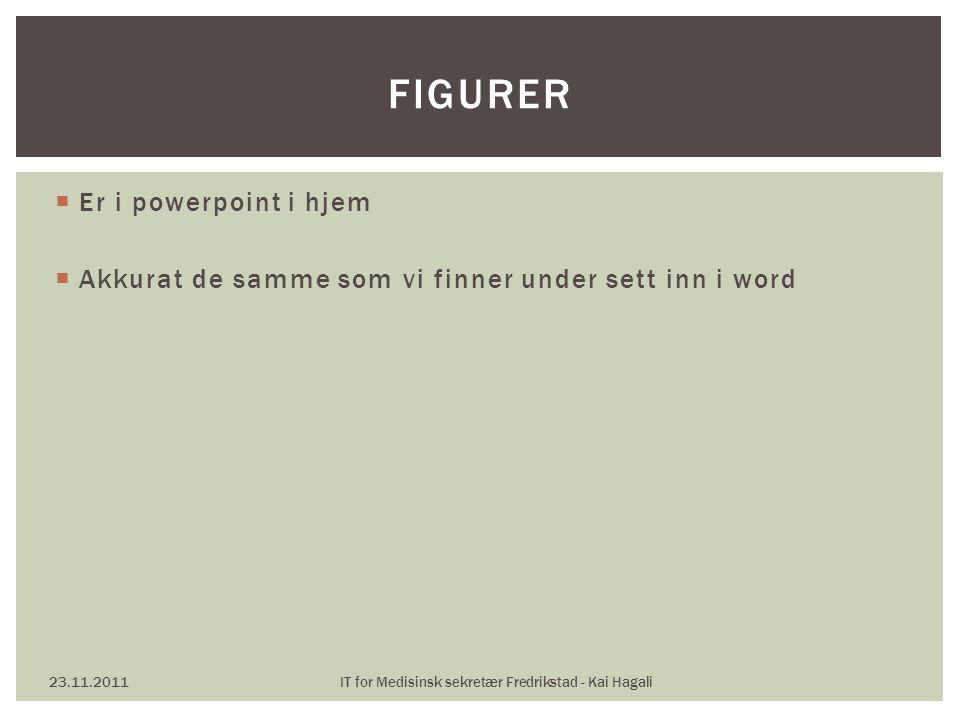  Er i powerpoint i hjem  Akkurat de samme som vi finner under sett inn i word 23.11.2011IT for Medisinsk sekretær Fredrikstad - Kai Hagali FIGURER