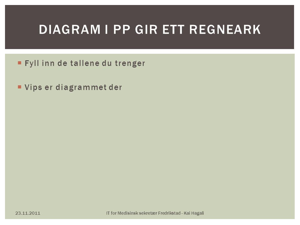  Fyll inn de tallene du trenger  Vips er diagrammet der 23.11.2011IT for Medisinsk sekretær Fredrikstad - Kai Hagali DIAGRAM I PP GIR ETT REGNEARK