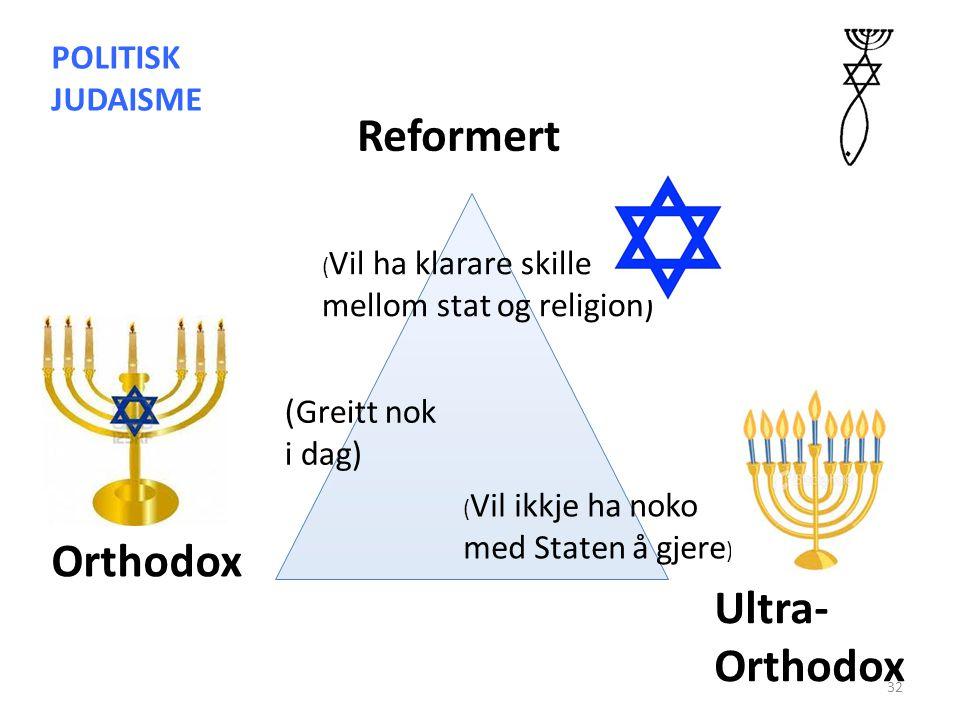 Reformert Orthodox Ultra- Orthodox (Greitt nok i dag) ( Vil ha klarare skille mellom stat og religion) ( Vil ikkje ha noko med Staten å gjere ) POLITISK JUDAISME 32