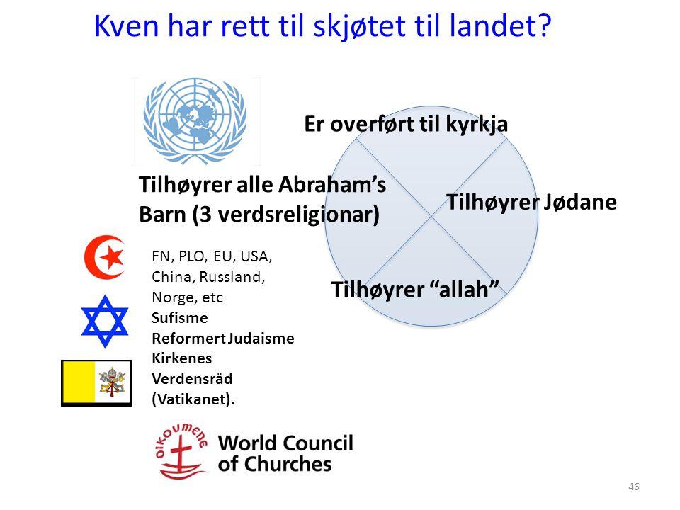 """Kven har rett til skjøtet til landet? Tilhøyrer """"allah"""" Tilhøyrer alle Abraham's Barn (3 verdsreligionar) Er overført til kyrkja Tilhøyrer Jødane FN,"""