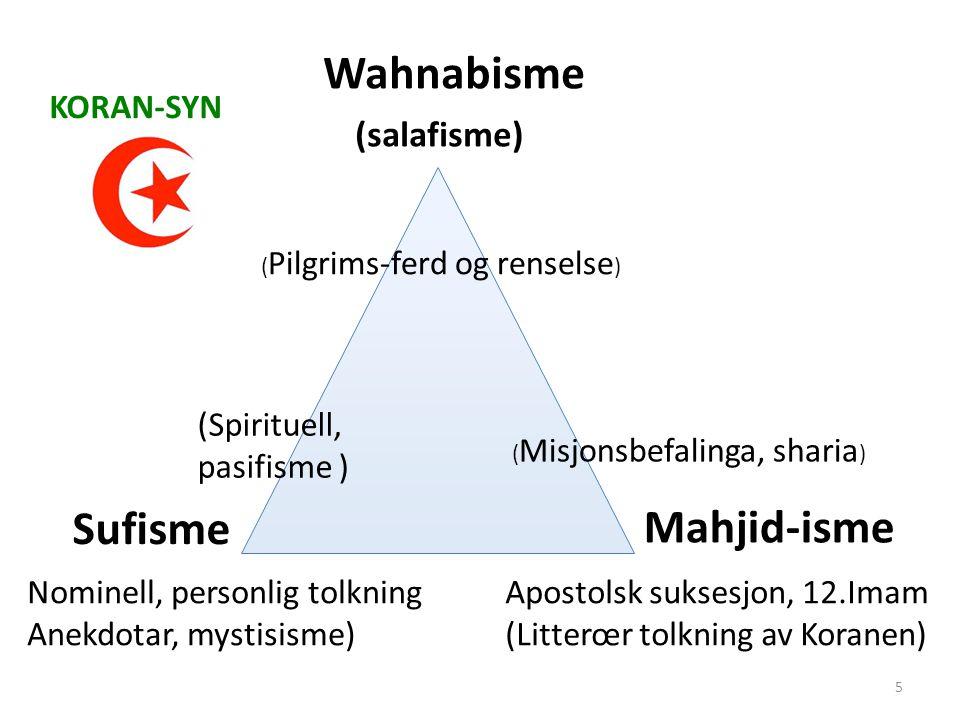 Wahnabisme (salafisme) Sufisme Mahjid-isme (Spirituell, pasifisme ) ( Pilgrims-ferd og renselse ) ( Misjonsbefalinga, sharia ) Apostolsk suksesjon, 12.Imam (Litterœr tolkning av Koranen) Nominell, personlig tolkning Anekdotar, mystisisme) KORAN-SYN 5