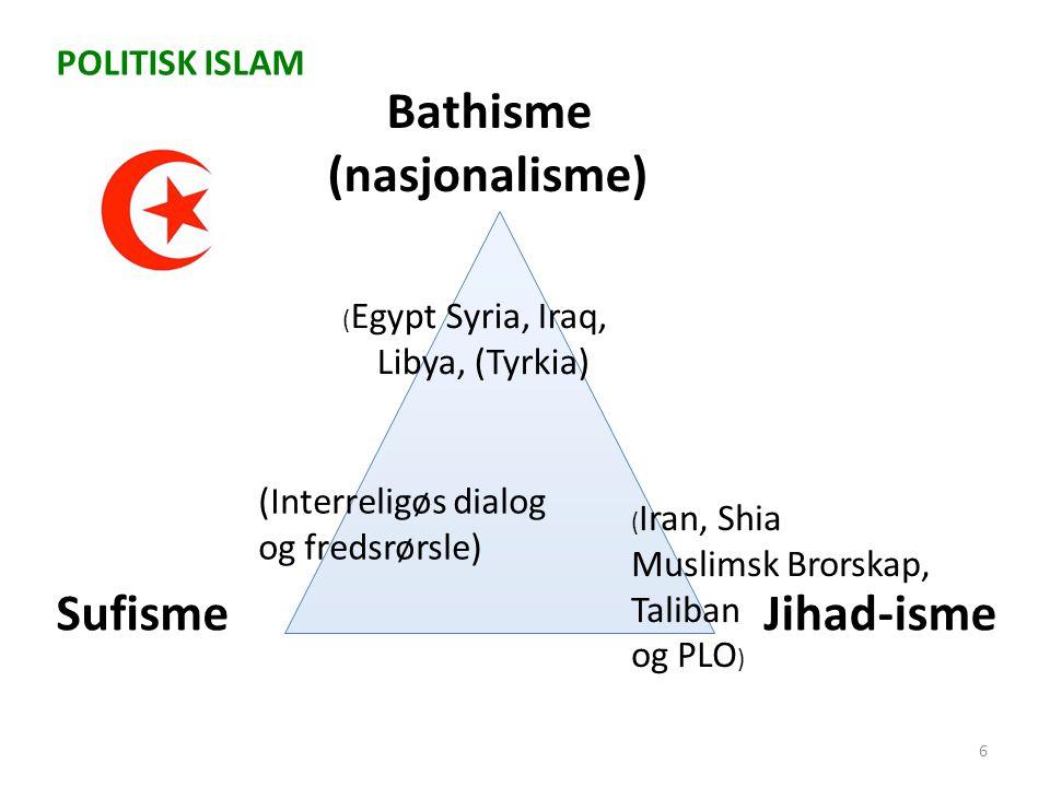 Bathisme (nasjonalisme) SufismeJihad-isme (Interreligøs dialog og fredsrørsle) ( Egypt Syria, Iraq, Libya, (Tyrkia) ( Iran, Shia Muslimsk Brorskap, Taliban og PLO ) POLITISK ISLAM 6