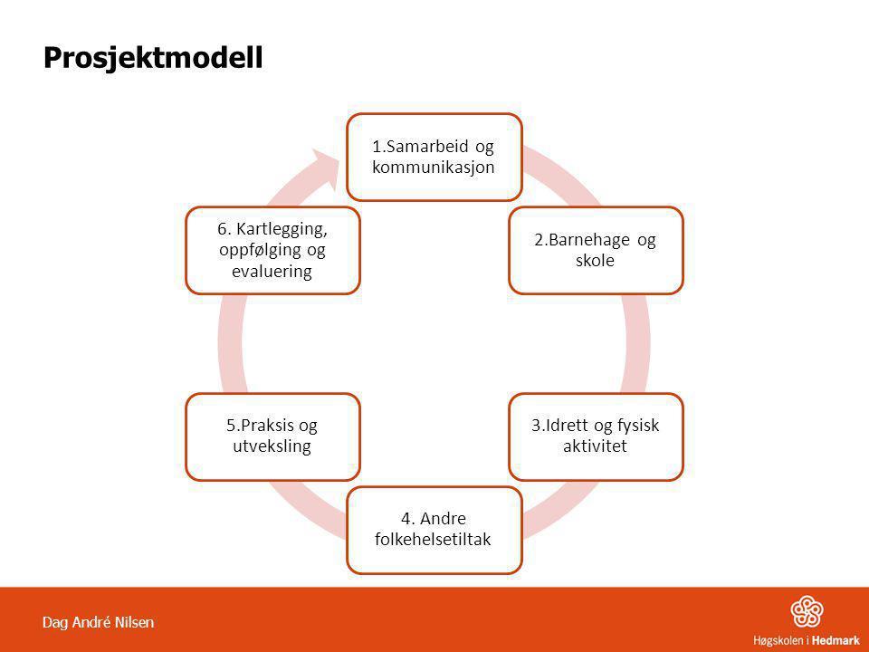 Dag André Nilsen Prosjektmodell 1.Samarbeid og kommunikasjon 2.Barnehage og skole 3.Idrett og fysisk aktivitet 4. Andre folkehelsetiltak 5.Praksis og