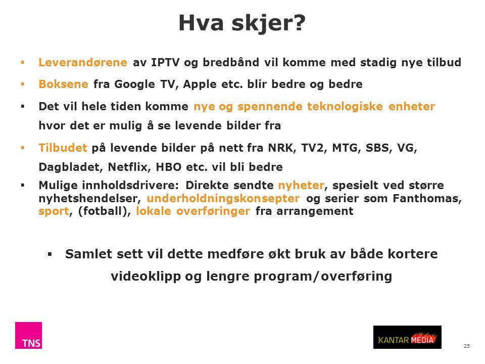 25  Leverandørene av IPTV og bredbånd vil komme med stadig nye tilbud  Boksene fra Google TV, Apple etc. blir bedre og bedre  Det vil hele tiden ko