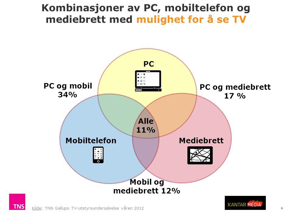 6 Kombinasjoner av PC, mobiltelefon og mediebrett med mulighet for å se TV PC og mediebrett 17 % PC og mobil 34% Mobil og mediebrett 12% Alle 11% PC M