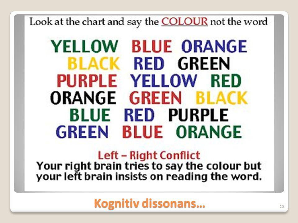 Kognitiv dissonans… 20