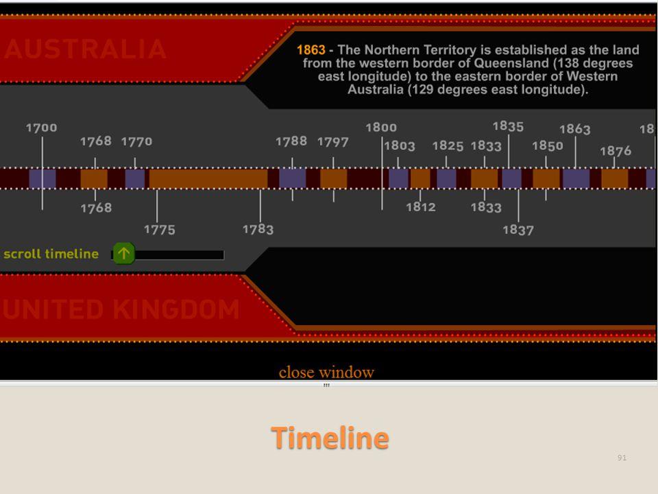 Timeline 91