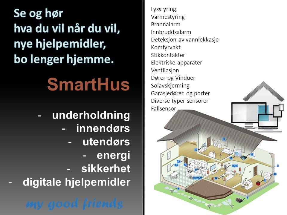 SmartHus -underholdning -innendørs -utendørs -energi -sikkerhet -digitale hjelpemidler Lysstyring Varmestyring Brannalarm Innbruddsalarm Deteksjon av