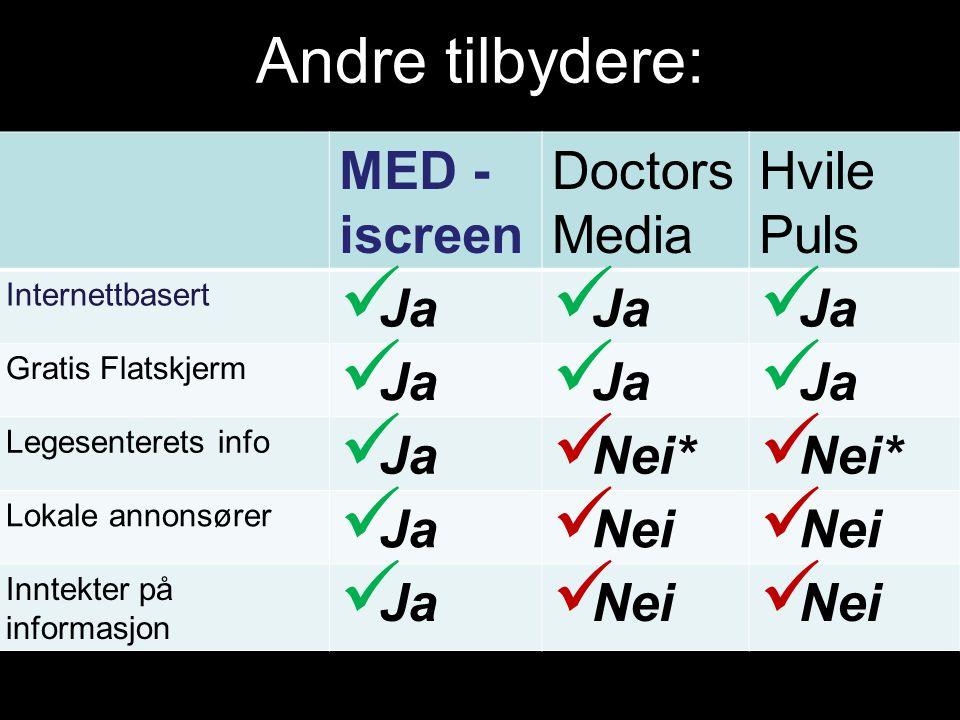 Andre tilbydere: MED - iscreen Doctors Media Hvile Puls Internettbasert  Ja Gratis Flatskjerm  Ja Legesenterets info  Ja  Nei* Lokale annonsører 