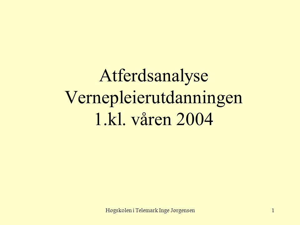 Høgskolen i Telemark Inge Jørgensen1 Atferdsanalyse Vernepleierutdanningen 1.kl. våren 2004