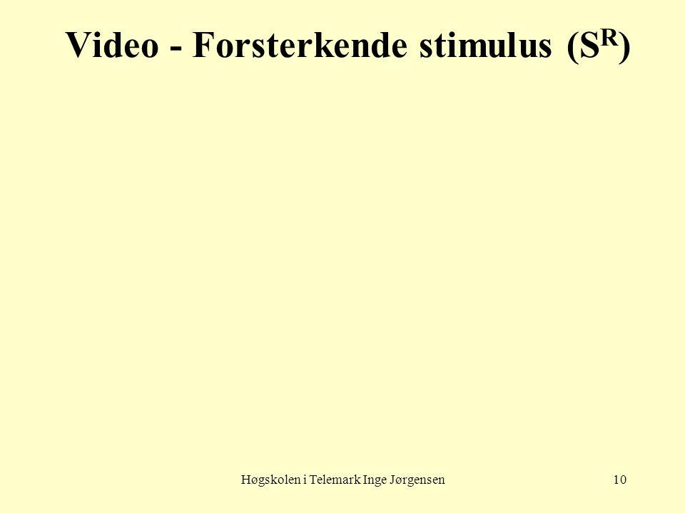 Høgskolen i Telemark Inge Jørgensen10 Video - Forsterkende stimulus (S R )