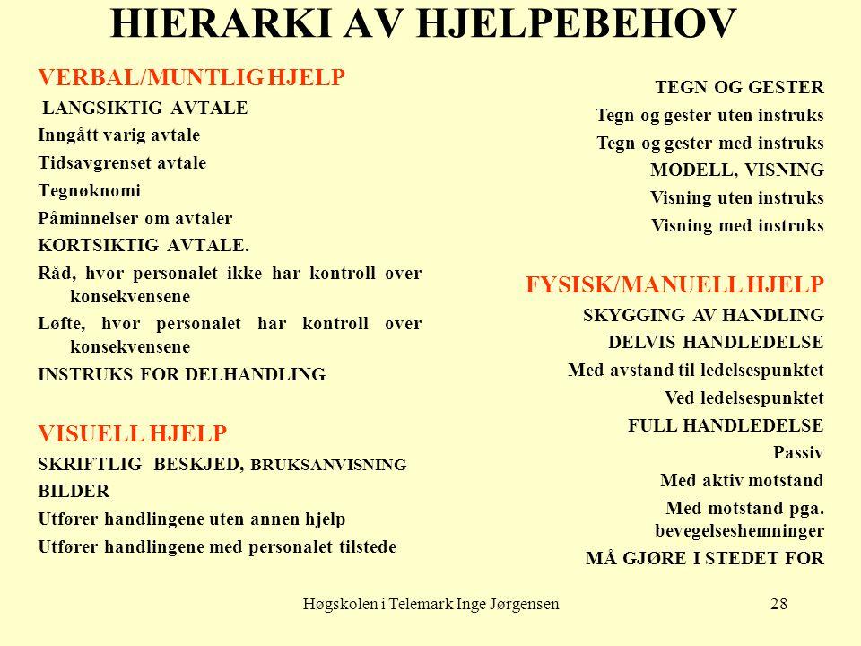 Høgskolen i Telemark Inge Jørgensen28 HIERARKI AV HJELPEBEHOV VERBAL/MUNTLIG HJELP LANGSIKTIG AVTALE Inngått varig avtale Tidsavgrenset avtale Tegnøkn